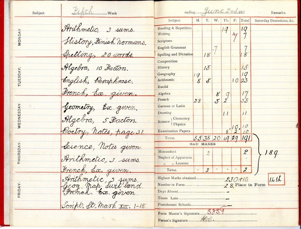 School Journal Victor Cole 1911_3Archivepiece